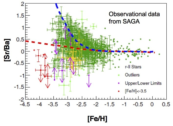 supernova nucleosynthesis r process Astrophysics from observation of supernova neutri- nos 21 effects of neutrino nucleosynthesis 41 the r-process the r-process [18.